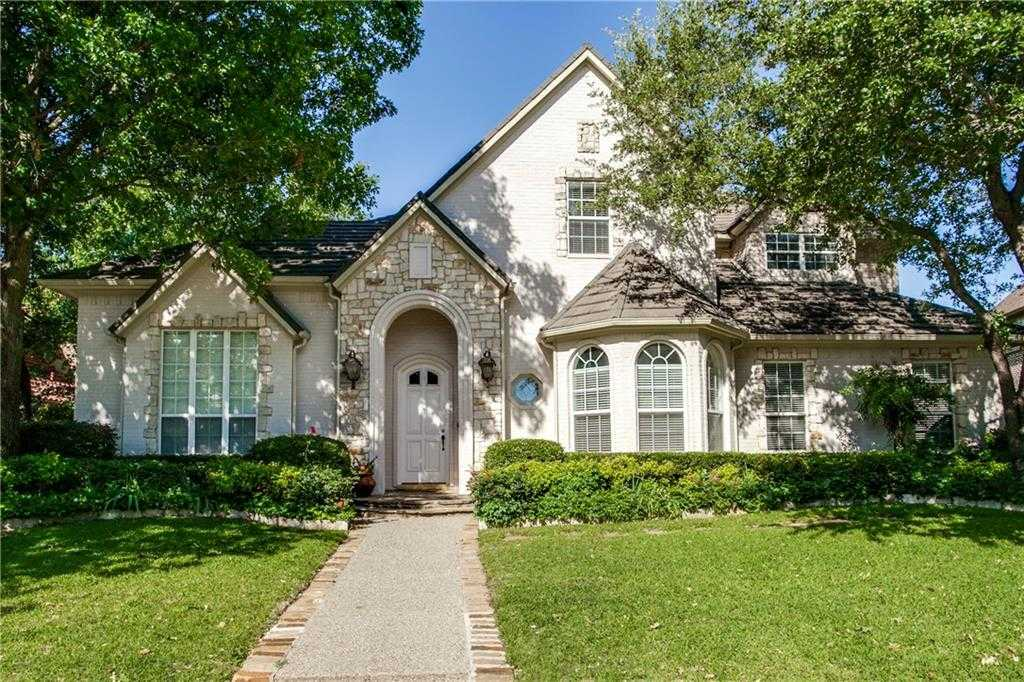 Plano Housing Market is to become a remodeling market