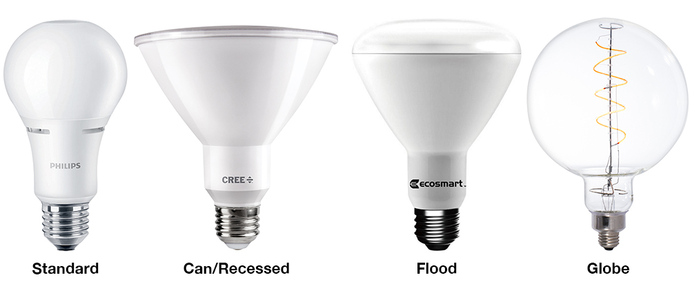 Types of LED Lighting